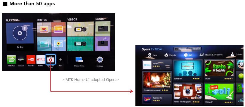 hoe kan ik in de Opera TV Store van de BluRay BD-J5500 de browser